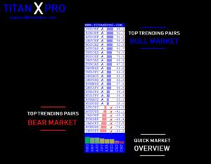 خرید اندیکاتور Titan X Pro - indicator