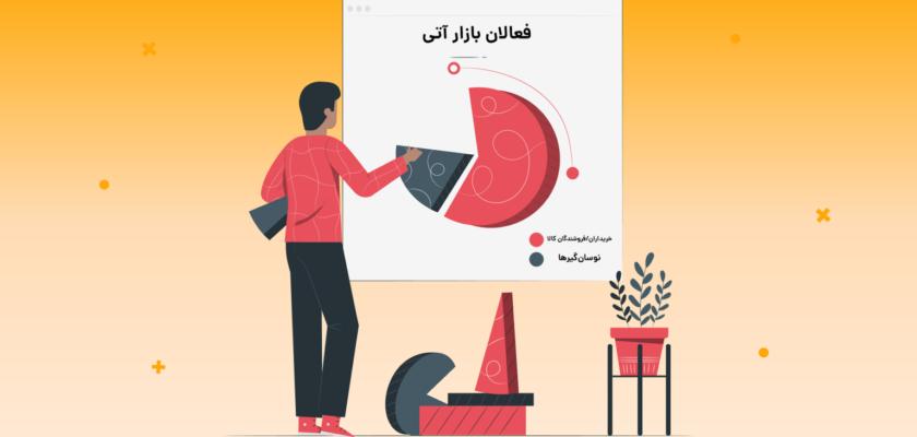 فعالان بازار آتی به چند دسته تقسیم میشوند؟ - stock-training