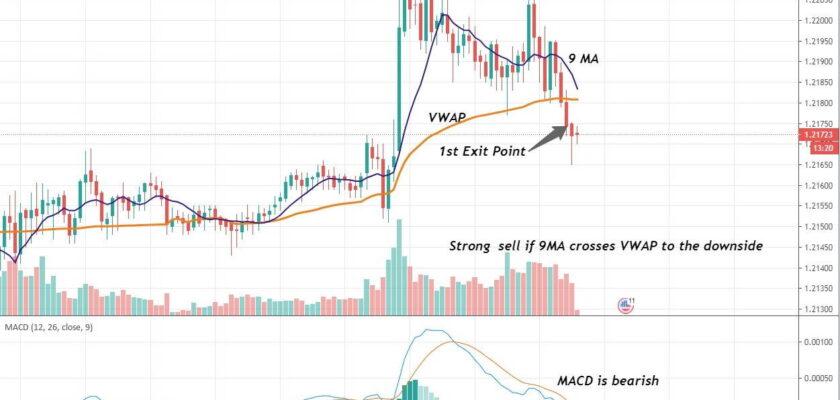 بهترین استراتژی های فارکس در بازار معاملاتی امروز - download-forex-strategies